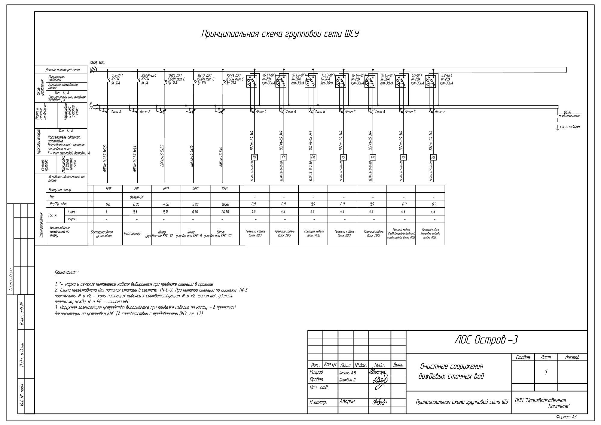 Схемы однолинейные школ